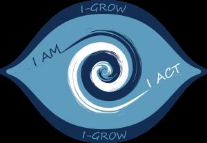 3I-Intunity Coaching Model